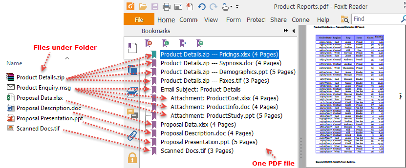 Structure of the one PDF file, with source files listed in the table of contents for easy navigation