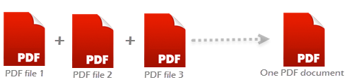 Combine multiple PDF documents to one PDF file