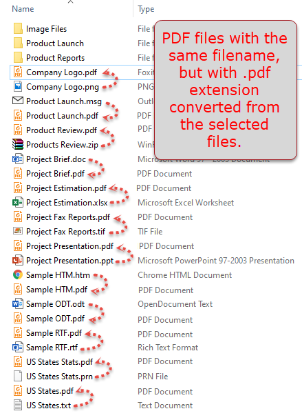 Converted PDF files along with the source files