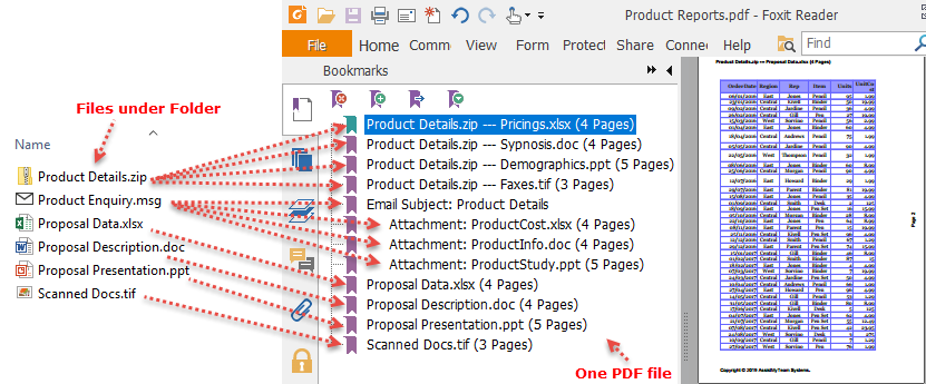 Structure of one PDF file after combining all files of a folder
