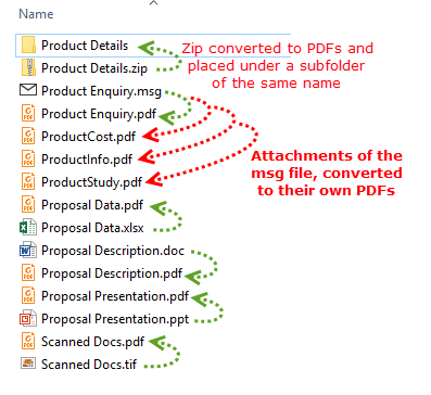 PDF files in the same folder as that of the source files.