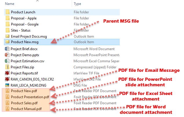 Converted PDFs having the same name as that of the documents of a ZIP file