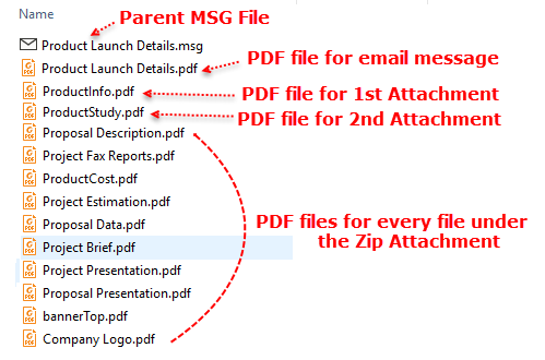 PDF files of attachments and Email after converting a MSG file