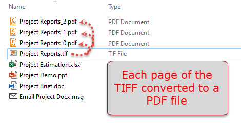 Converted PDF files of the individual pages of the TIFF file