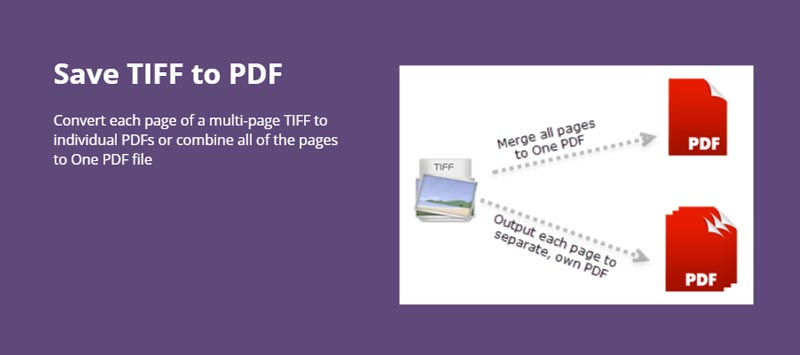 Save multipage TIFF file to separate PDFs or to one PDF file