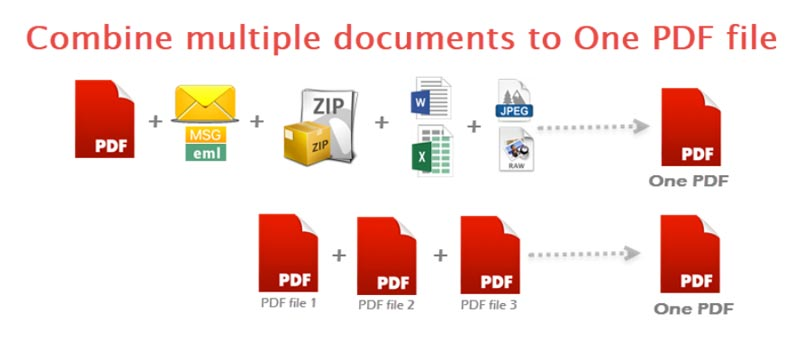 Merge multiple documents to One PDF file instantly