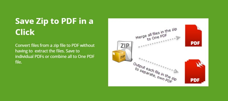 Save Contents of a ZIP file to PDFs