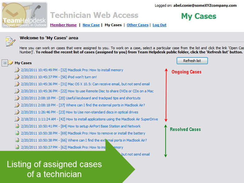 Cases assigned to a technician as seen from TWA site